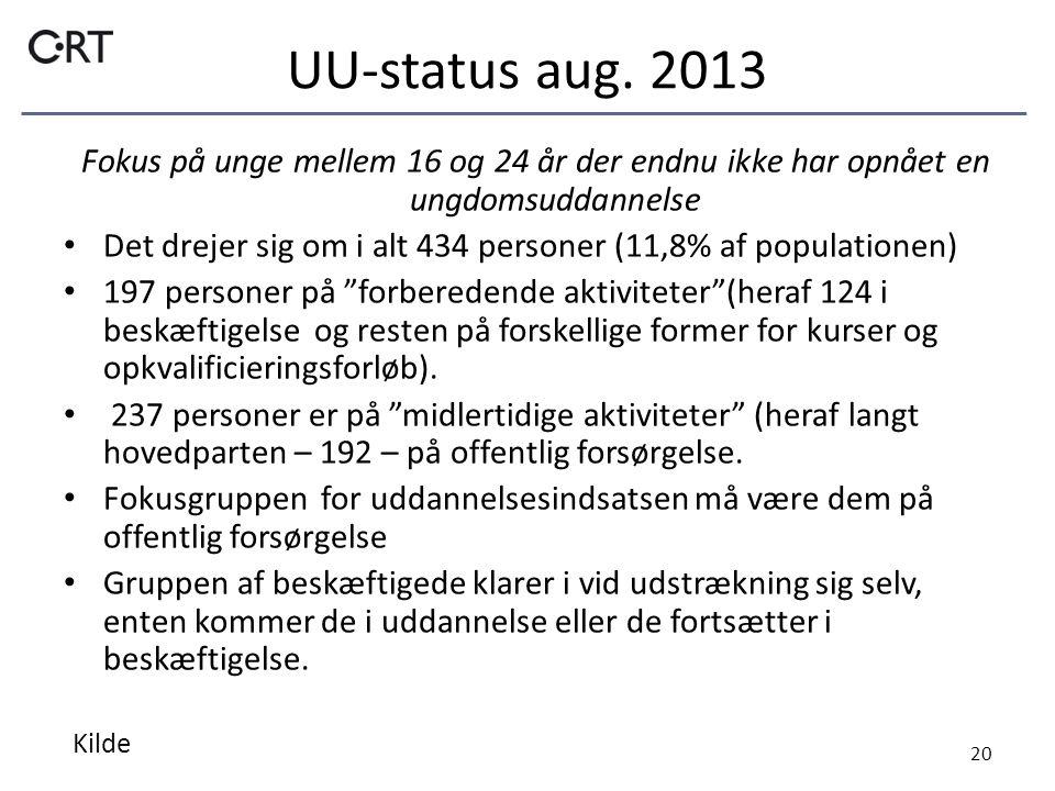 UU-status aug.