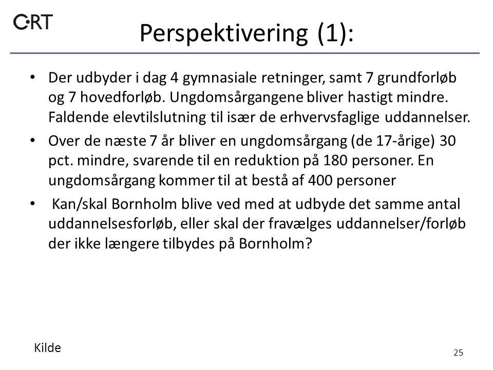Perspektivering (1): Der udbyder i dag 4 gymnasiale retninger, samt 7 grundforløb og 7 hovedforløb.