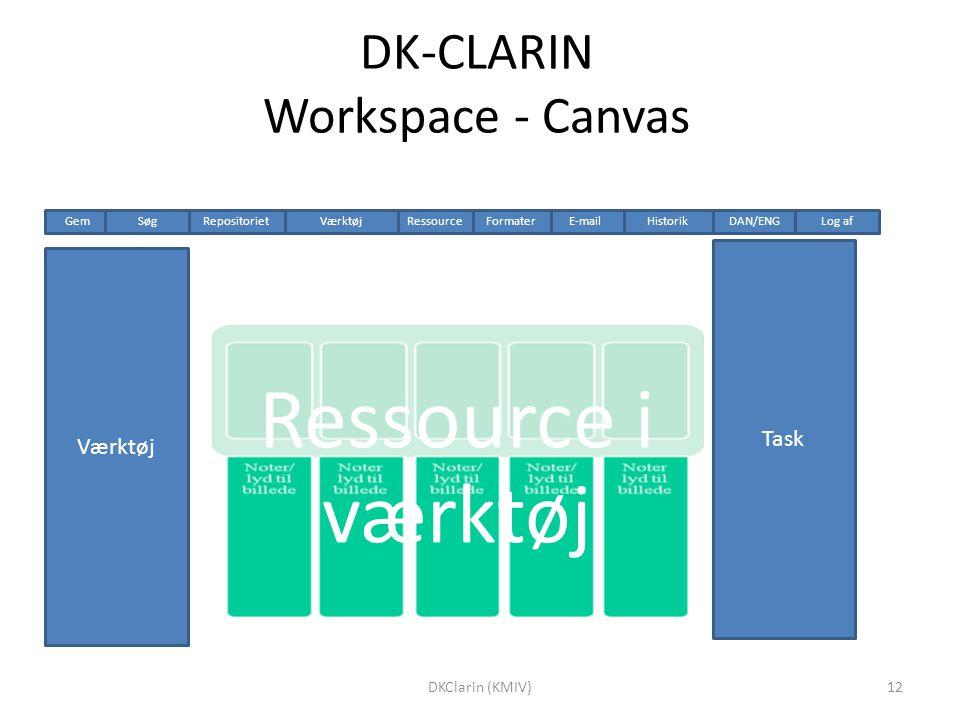 DK-CLARIN Workspace - Canvas Ressource i værktøj Værktøj Task HistorikRepositoriet Gem DAN/ENGLog afSøgVærktøjE-mailRessource Formater 12DKClarin (KMIV)