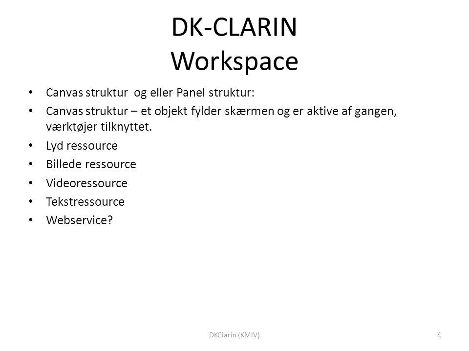 DK-CLARIN Workspace Canvas struktur og eller Panel struktur: Canvas struktur – et objekt fylder skærmen og er aktive af gangen, værktøjer tilknyttet.