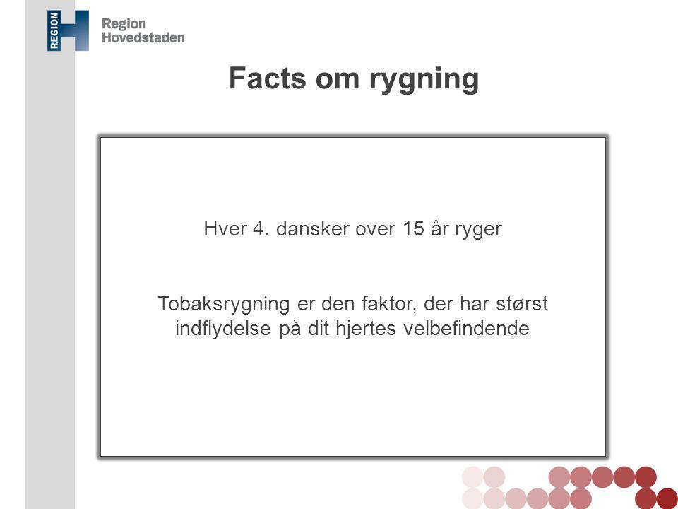 Facts om rygning Hver 4.