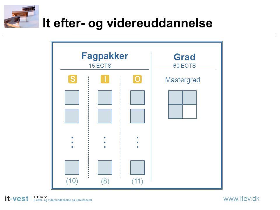 www.itev.dk It efter- og videreuddannelse Fagpakker 15 ECTS60 ECTS.........