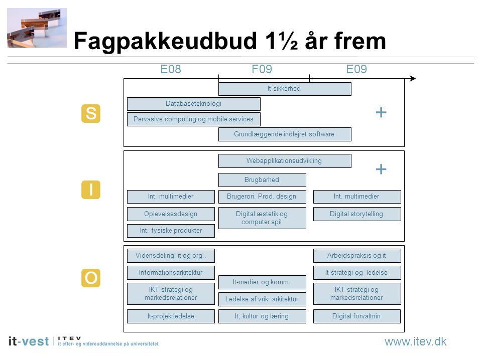 www.itev.dk Fagpakkeudbud 1½ år frem E08F09 Databaseteknologi Pervasive computing og mobile services Int.