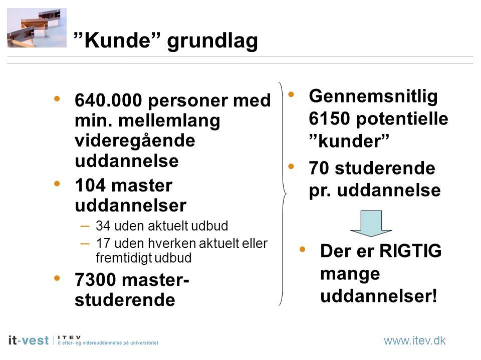 www.itev.dk Kunde grundlag 640.000 personer med min.