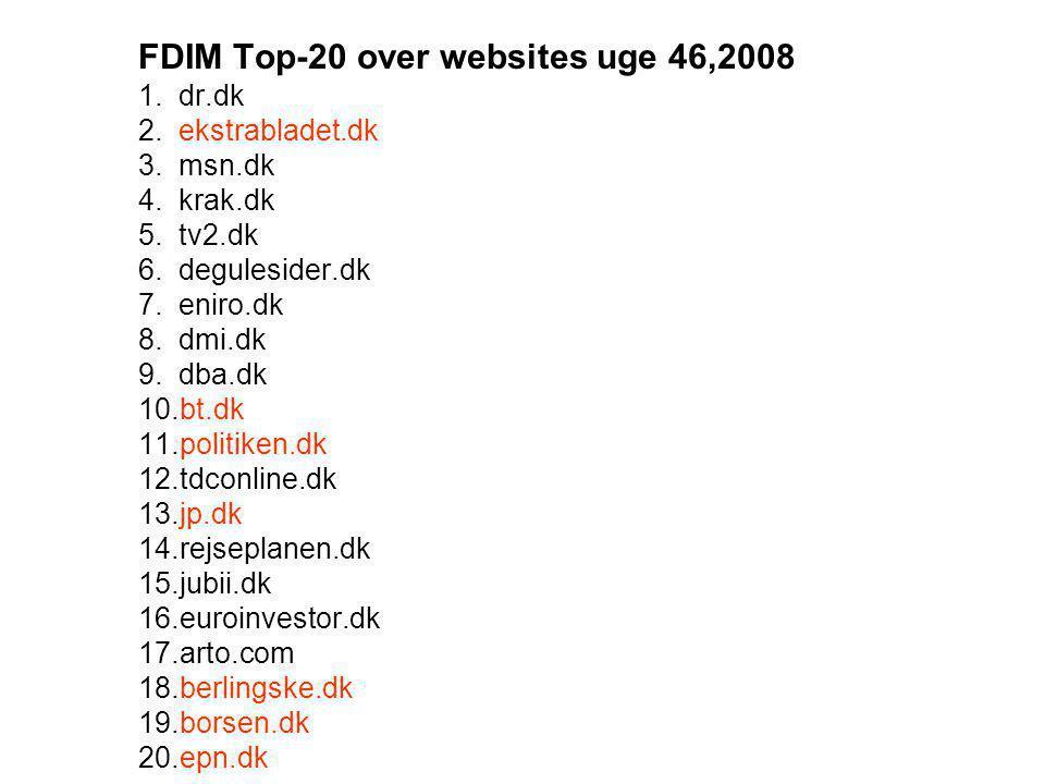 FDIM Top-20 over websites uge 46,2008 1. dr.dk 2.