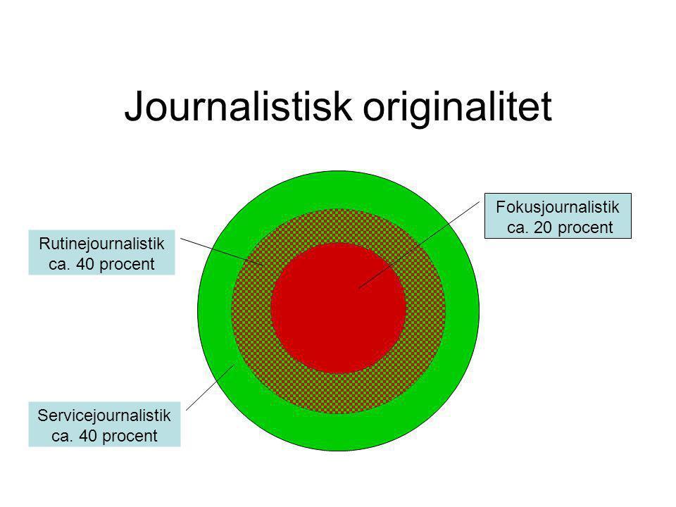 Fokusjournalistik ca. 20 procent Rutinejournalistik ca.