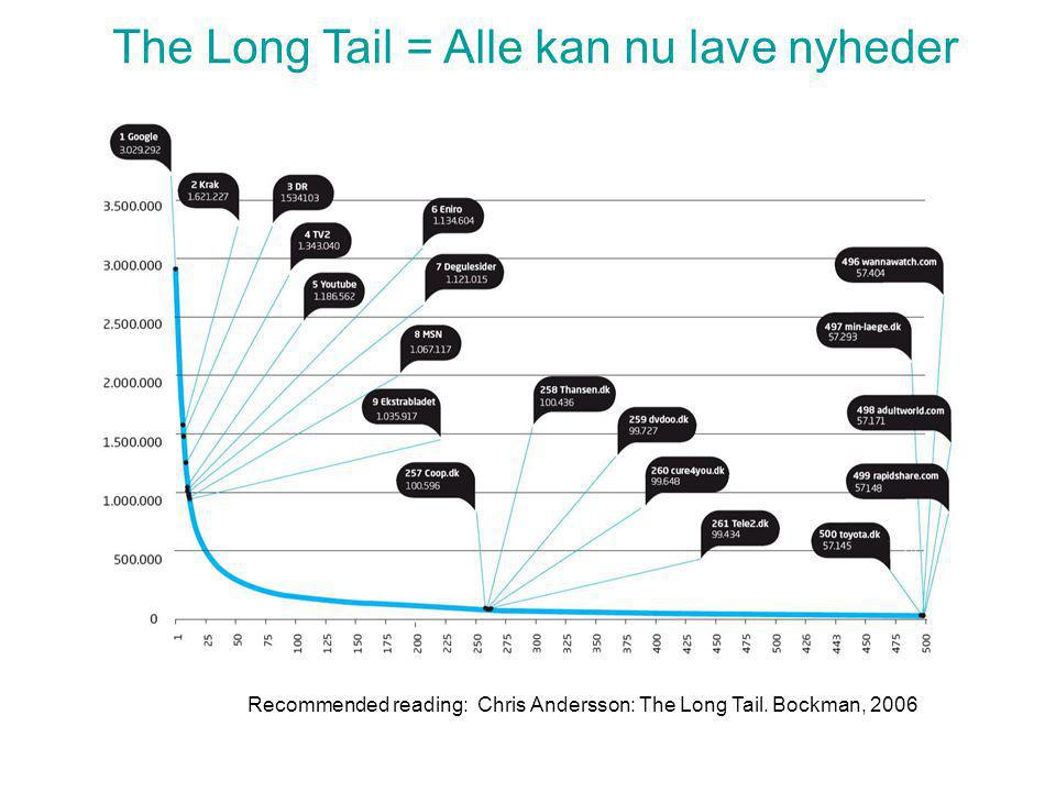 The Long Tail = Alle kan nu lave nyheder Recommended reading: Chris Andersson: The Long Tail.