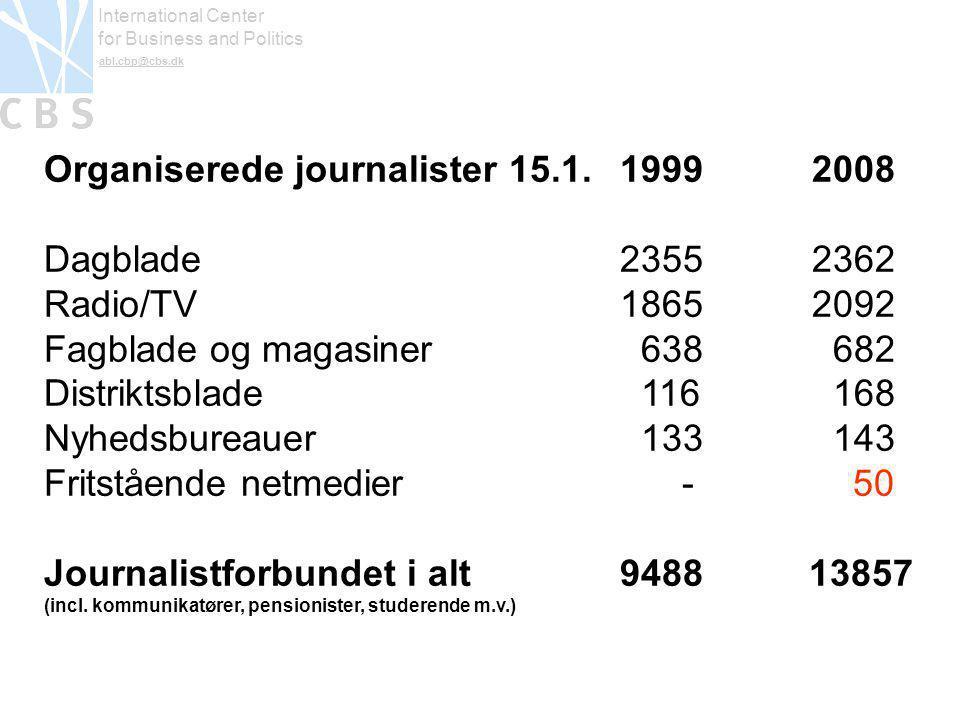 International Center for Business and Politics abl.cbp@cbs.dk Organiserede journalister 15.1.19992008 Dagblade23552362 Radio/TV18652092 Fagblade og magasiner 638 682 Distriktsblade 116 168 Nyhedsbureauer 133 143 Fritstående netmedier - 50 Journalistforbundet i alt 9488 13857 (incl.