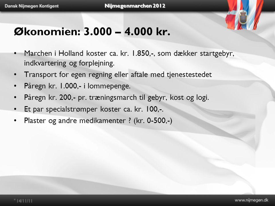 Nijmegenmarchen 2012 Økonomien: 3.000 – 4.000 kr. Marchen i Holland koster ca.