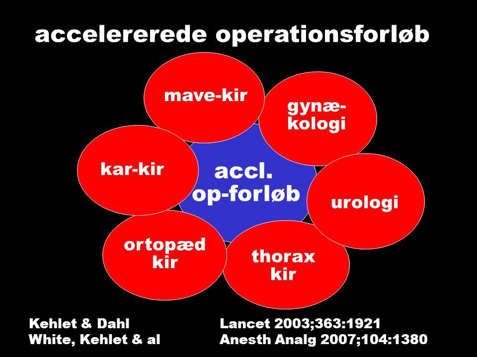 accelererede operationsforløb størst opfindelse/ udvikling gynæ- kologi mave-kir accl.