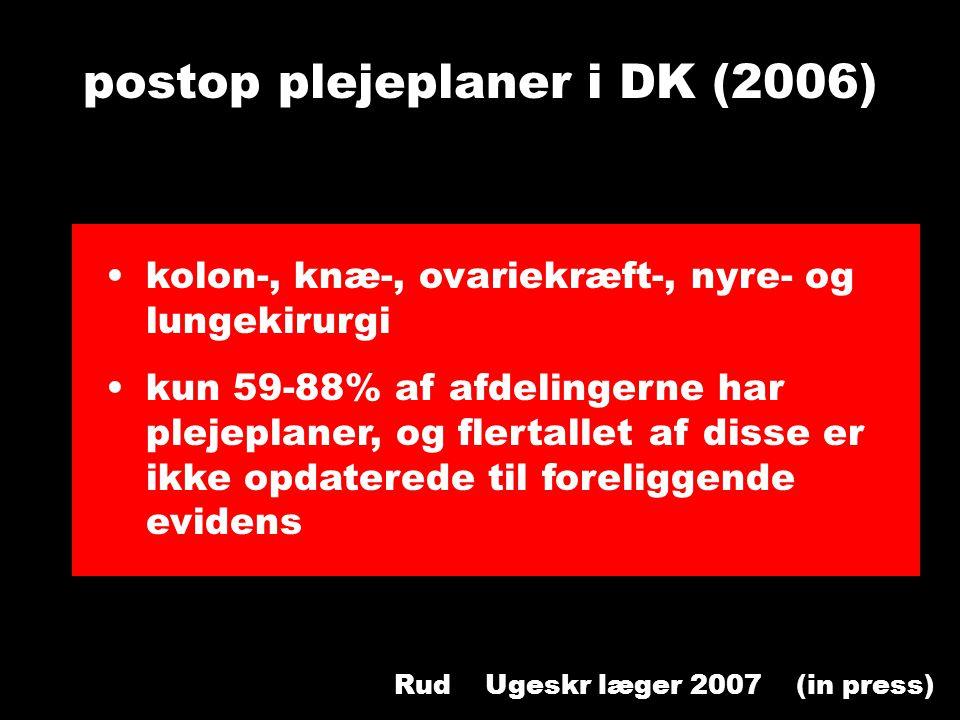 postop plejeplaner i DK (2006) Rud Ugeskr læger 2007 (in press) kolon-, knæ-, ovariekræft-, nyre- og lungekirurgi kun 59-88% af afdelingerne har plejeplaner, og flertallet af disse er ikke opdaterede til foreliggende evidens