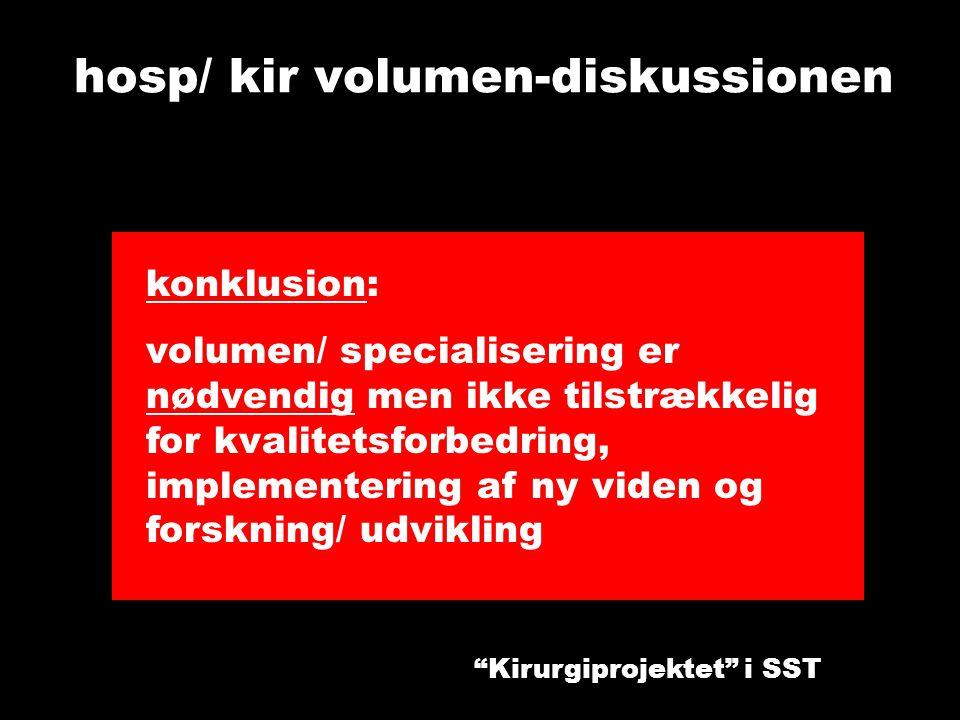 hosp/ kir volumen-diskussionen konklusion: volumen/ specialisering er nødvendig men ikke tilstrækkelig for kvalitetsforbedring, implementering af ny viden og forskning/ udvikling Kirurgiprojektet i SST