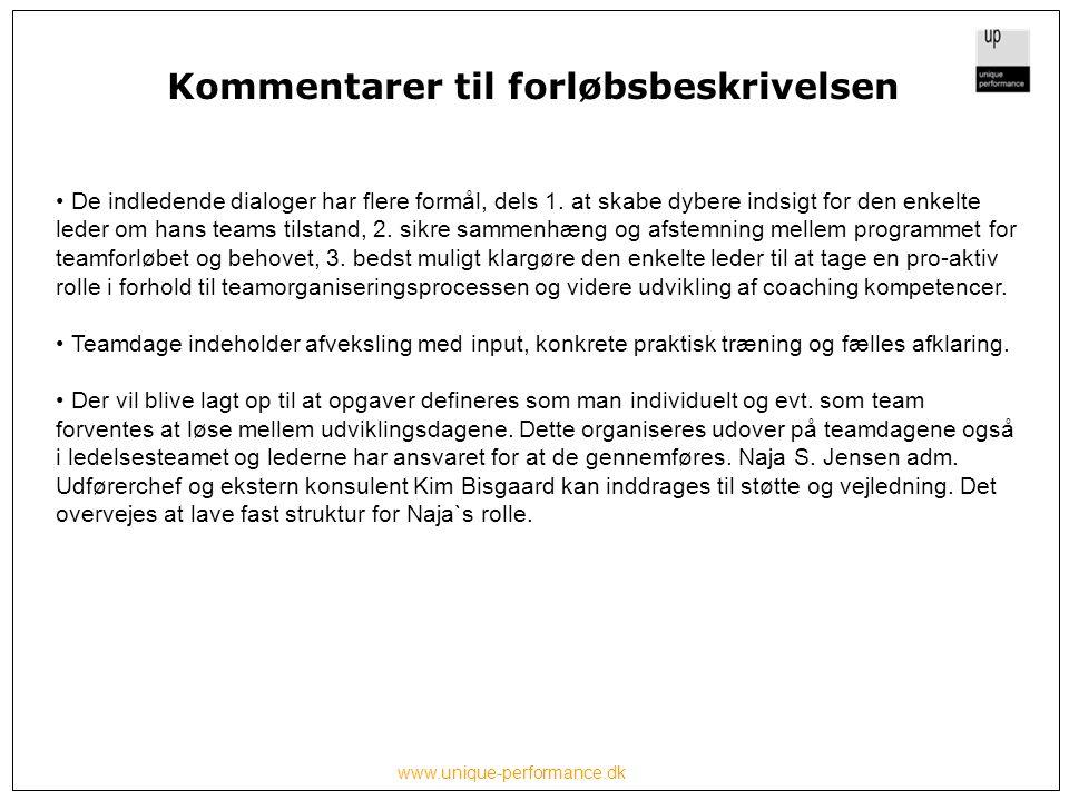 www.unique-performance.dk Kommentarer til forløbsbeskrivelsen De indledende dialoger har flere formål, dels 1.