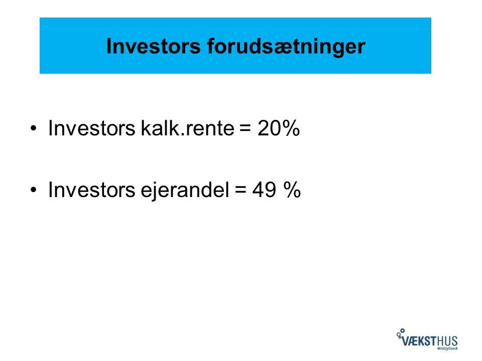 Investors forudsætninger Investors kalk.rente = 20% Investors ejerandel = 49 %