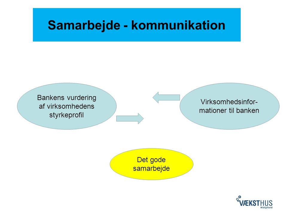 Samarbejde - kommunikation Bankens vurdering af virksomhedens styrkeprofil Virksomhedsinfor- mationer til banken Det gode samarbejde