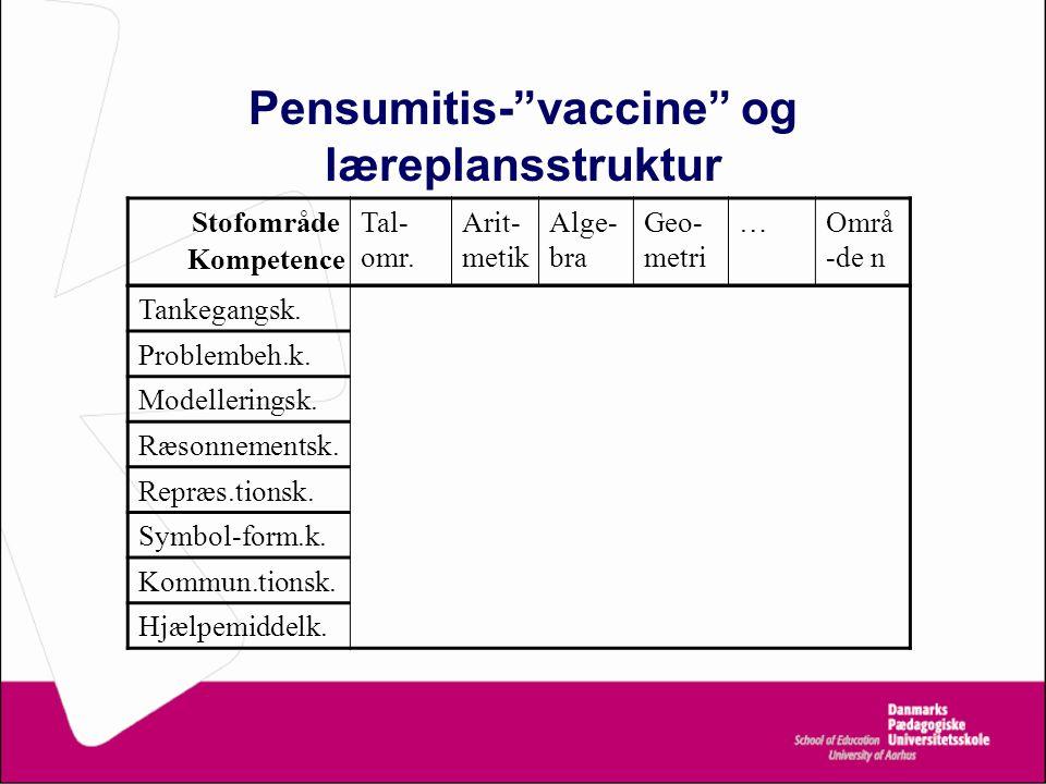 Pensumitis- vaccine og læreplansstruktur Tankegangsk.