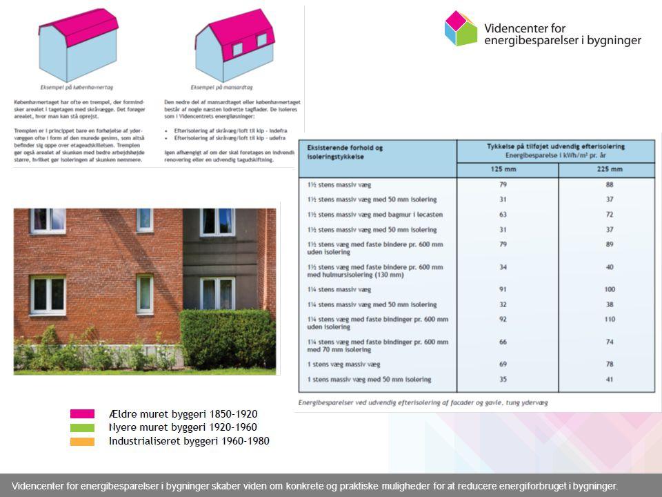 Videncenter for energibesparelser i bygninger skaber viden om konkrete og praktiske muligheder for at reducere energiforbruget i bygninger.