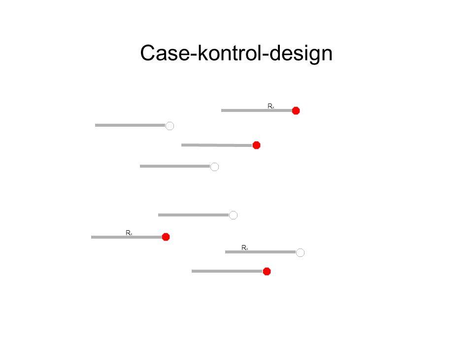 Case-kontrol-design RxRx RxRx RxRx