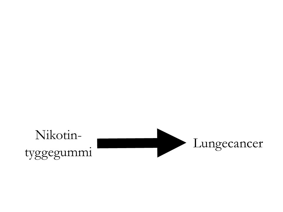 Nikotin- tyggegummi Lungecancer