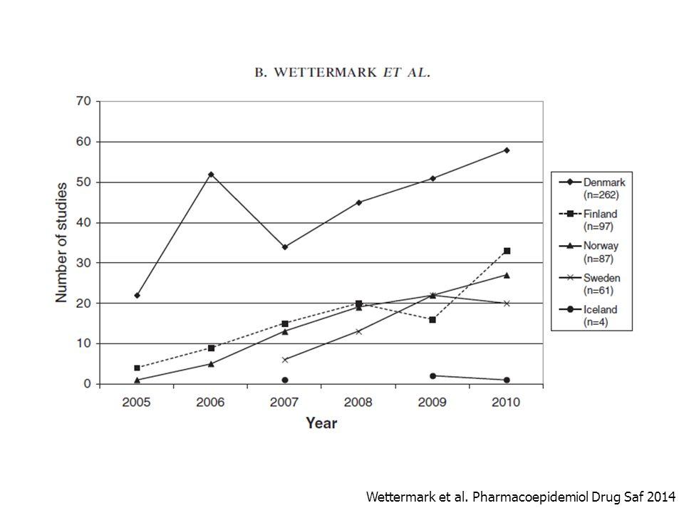 Wettermark et al. Pharmacoepidemiol Drug Saf 2014