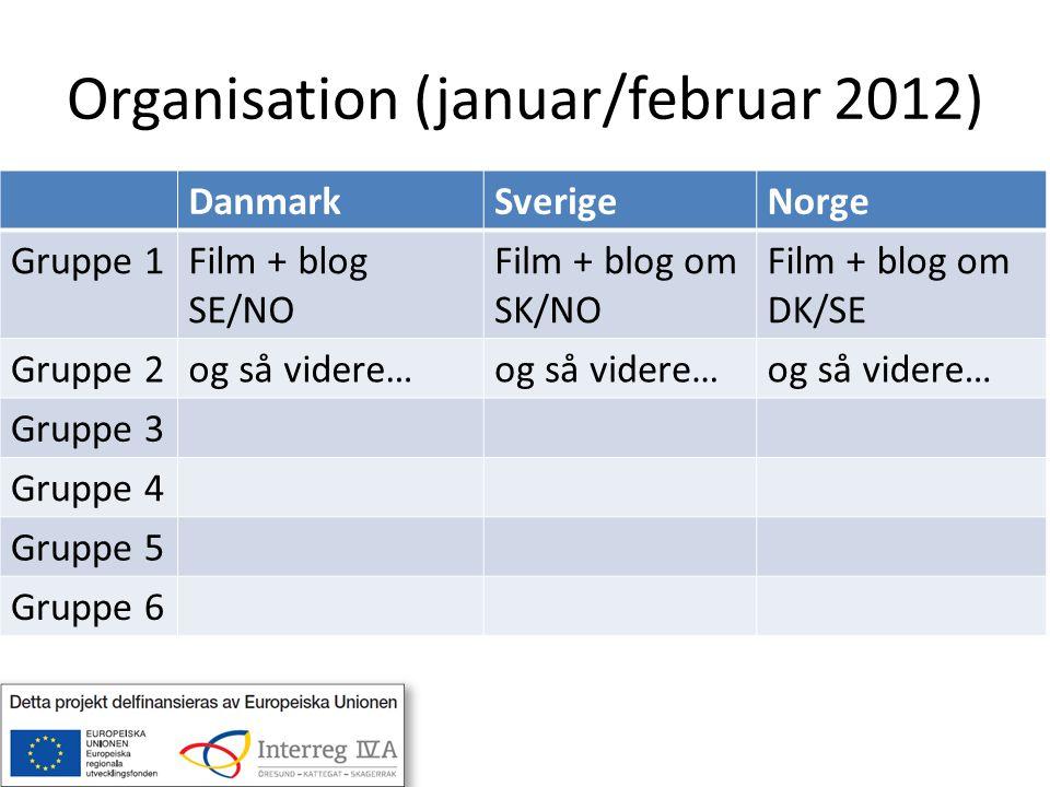 Organisation (januar/februar 2012) DanmarkSverigeNorge Gruppe 1Film + blog SE/NO Film + blog om SK/NO Film + blog om DK/SE Gruppe 2og så videre… Gruppe 3 Gruppe 4 Gruppe 5 Gruppe 6