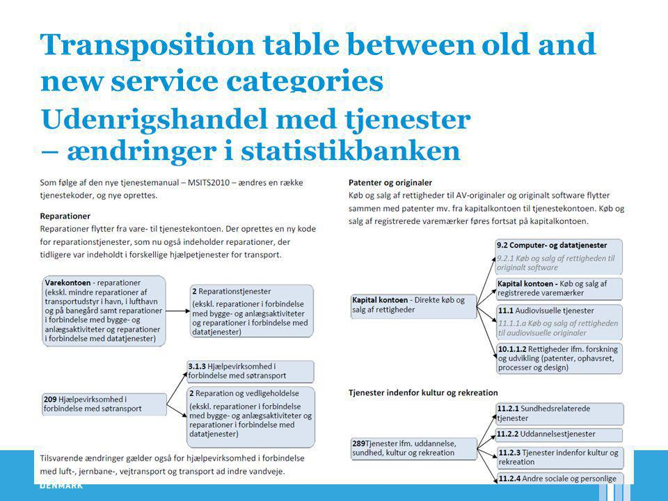 Transposition table between old and new service categories
