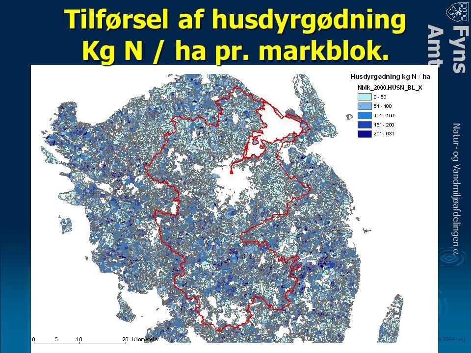 FynsAmt Natur- og Vandmiljøafdelingen a LOOP fagmøde – marts 2004 - olj Tilførsel af husdyrgødning Kg N / ha pr.
