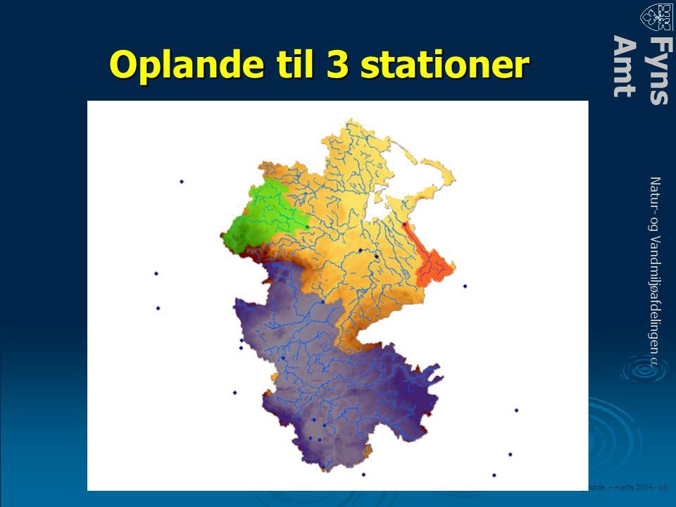 FynsAmt Natur- og Vandmiljøafdelingen a LOOP fagmøde – marts 2004 - olj Oplande til 3 stationer