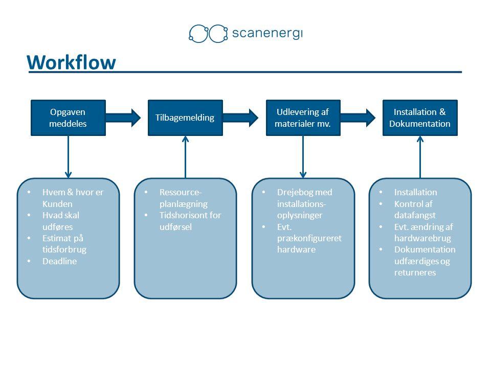 Workflow Opgaven meddeles Tilbagemelding Udlevering af materialer mv.
