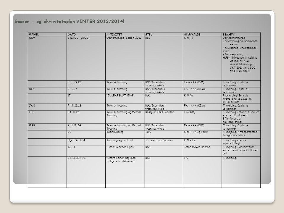 MÅNEDDATOAKTIVITETSTEDANSVARLIGBEMÆRK NOV2 (13:00 - 18:00)Opstartsmøde Sæson 2012BGCKiM (+)Der gennemføres - orientering om kommende sæson - foursomes cruelsommes samt - fællesspisning.