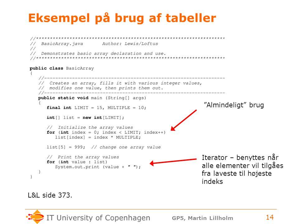 GP5, Martin Lillholm 14 Eksempel på brug af tabeller Almindeligt brug Iterator – benyttes når alle elementer vil tilgåes fra laveste til højeste indeks L&L side 373.