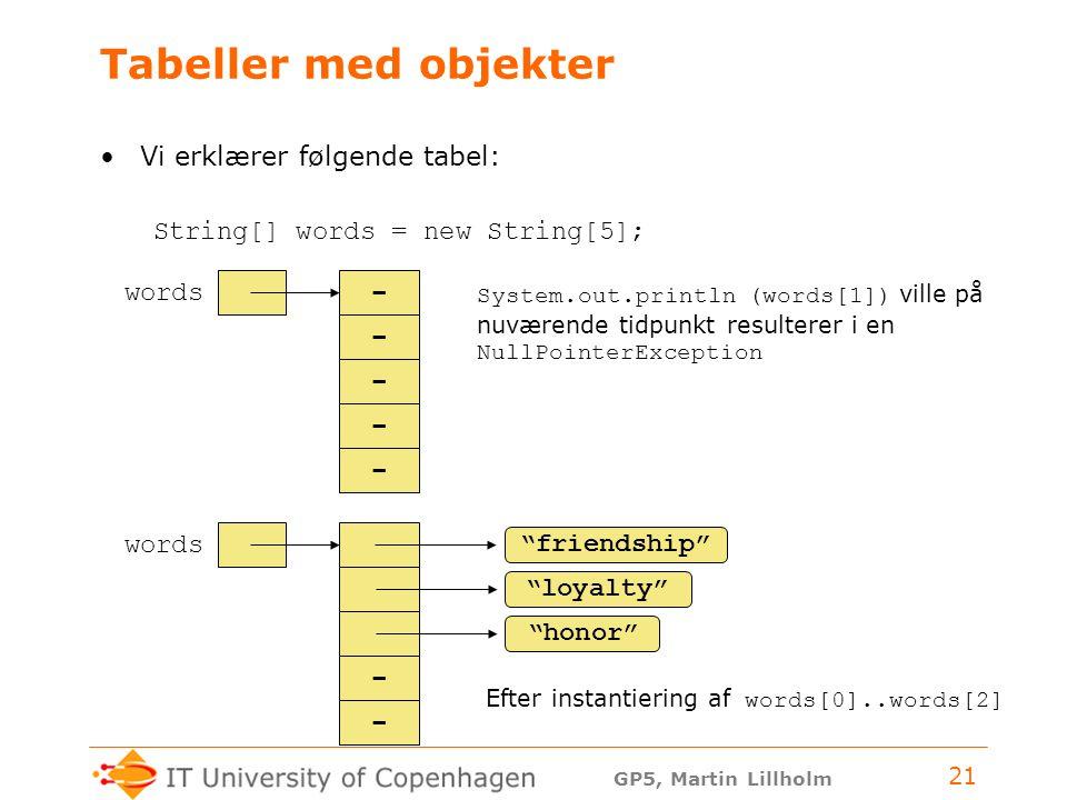 GP5, Martin Lillholm 21 Tabeller med objekter Vi erklærer følgende tabel: String[] words = new String[5]; words - - - - - System.out.println (words[1]) ville på nuværende tidpunkt resulterer i en NullPointerException friendship words - - loyalty honor Efter instantiering af words[0]..words[2]