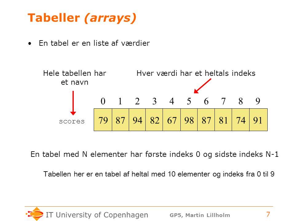 GP5, Martin Lillholm 7 Tabeller (arrays) En tabel er en liste af værdier 0 1 2 3 4 5 6 7 8 9 79 87 94 82 67 98 87 81 74 91 En tabel med N elementer har første indeks 0 og sidste indeks N-1 scores Hele tabellen har et navn Hver værdi har et heltals indeks Tabellen her er en tabel af heltal med 10 elementer og indeks fra 0 til 9