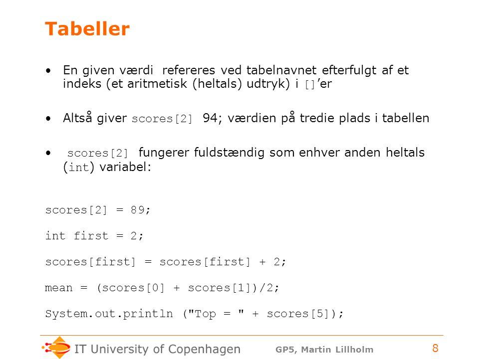 GP5, Martin Lillholm 8 Tabeller En given værdi refereres ved tabelnavnet efterfulgt af et indeks (et aritmetisk (heltals) udtryk) i [] 'er Altså giver scores[2] 94; værdien på tredie plads i tabellen scores[2] fungerer fuldstændig som enhver anden heltals ( int ) variabel: scores[2] = 89; int first = 2; scores[first] = scores[first] + 2; mean = (scores[0] + scores[1])/2; System.out.println ( Top = + scores[5]);