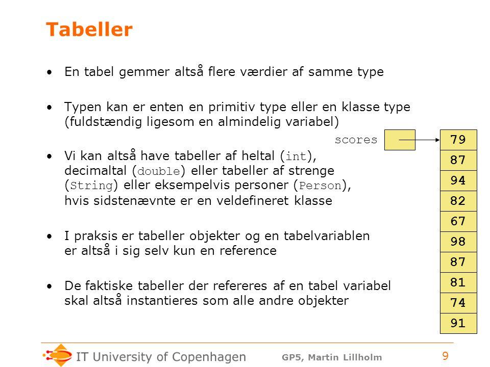 GP5, Martin Lillholm 9 Tabeller En tabel gemmer altså flere værdier af samme type Typen kan er enten en primitiv type eller en klasse type (fuldstændig ligesom en almindelig variabel) Vi kan altså have tabeller af heltal ( int ), decimaltal ( double ) eller tabeller af strenge ( String ) eller eksempelvis personer ( Person ), hvis sidstenævnte er en veldefineret klasse I praksis er tabeller objekter og en tabelvariablen er altså i sig selv kun en reference De faktiske tabeller der refereres af en tabel variabel skal altså instantieres som alle andre objekter scores 79 87 94 82 67 98 87 81 74 91
