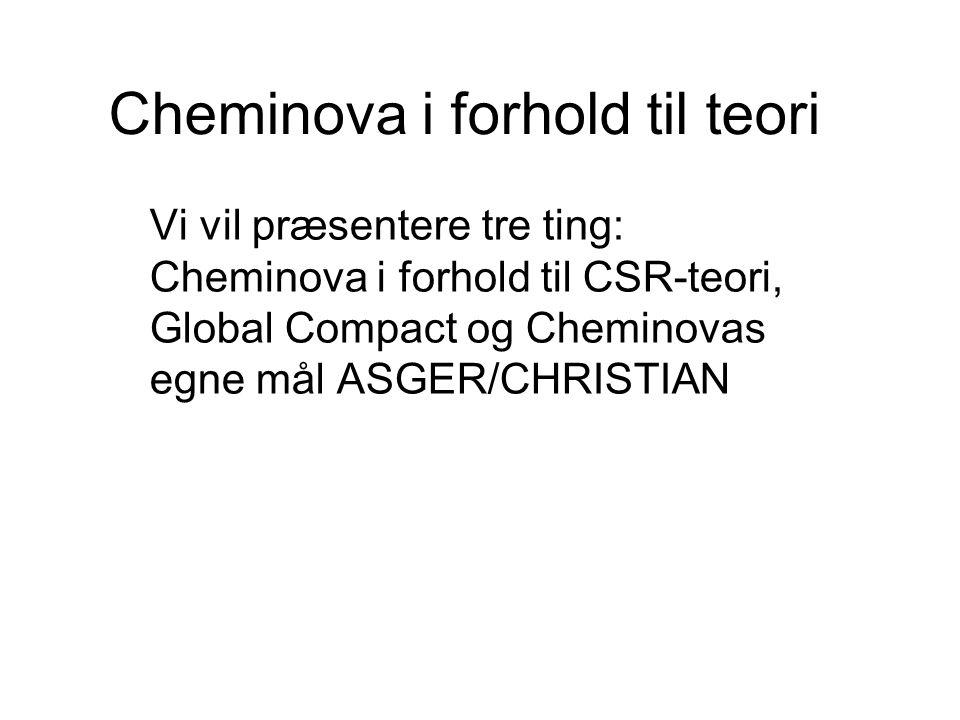 Cheminova i forhold til teori Vi vil præsentere tre ting: Cheminova i forhold til CSR-teori, Global Compact og Cheminovas egne mål ASGER/CHRISTIAN