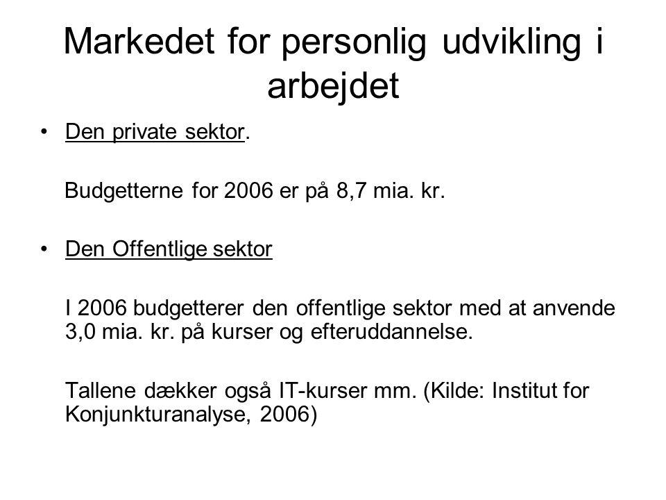 Markedet for personlig udvikling i arbejdet Den private sektor.