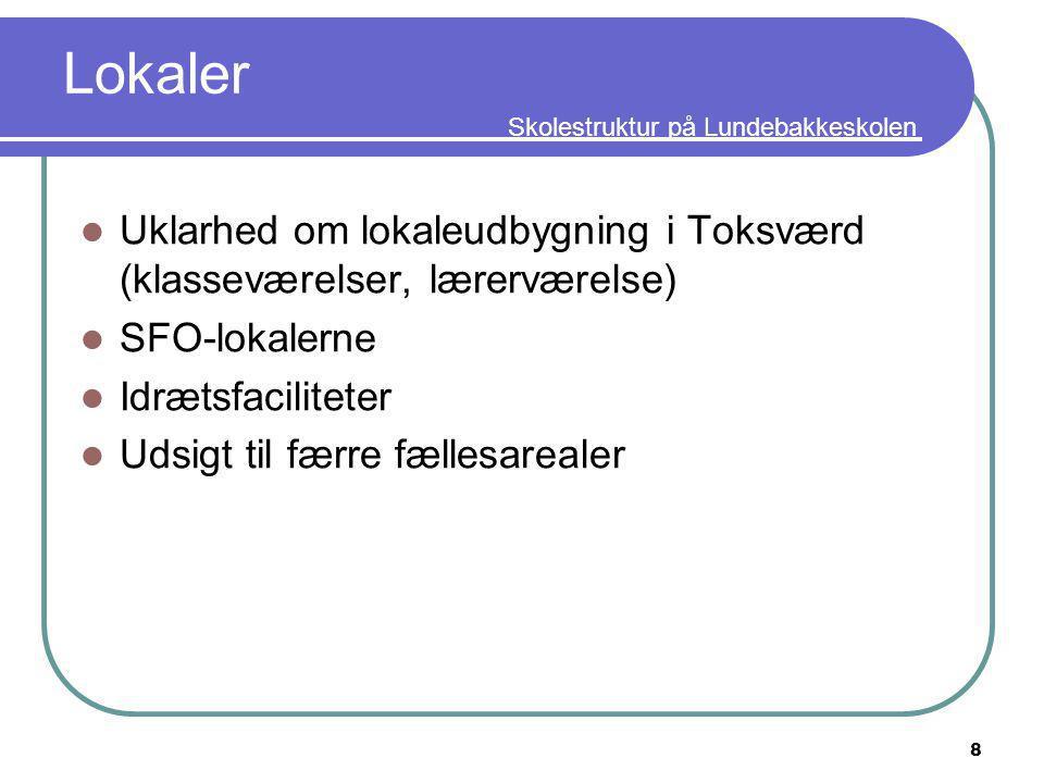 Skolestruktur på Lundebakkeskolen Lokaler Uklarhed om lokaleudbygning i Toksværd (klasseværelser, lærerværelse) SFO-lokalerne Idrætsfaciliteter Udsigt til færre fællesarealer 8