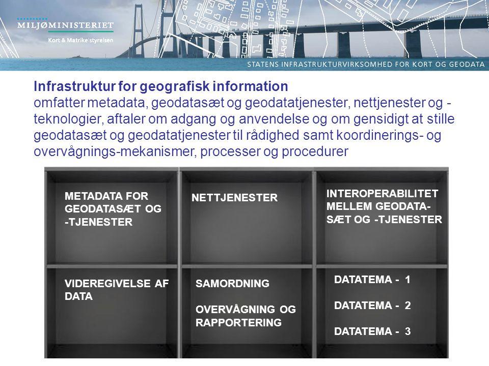 DATATEMA - 1 DATATEMA - 2 DATATEMA - 3 METADATA FOR GEODATASÆT OG -TJENESTER INTEROPERABILITET MELLEM GEODATA- SÆT OG -TJENESTER SAMORDNING OVERVÅGNING OG RAPPORTERING VIDEREGIVELSE AF DATA NETTJENESTER Infrastruktur for geografisk information omfatter metadata, geodatasæt og geodatatjenester, nettjenester og - teknologier, aftaler om adgang og anvendelse og om gensidigt at stille geodatasæt og geodatatjenester til rådighed samt koordinerings- og overvågnings-mekanismer, processer og procedurer