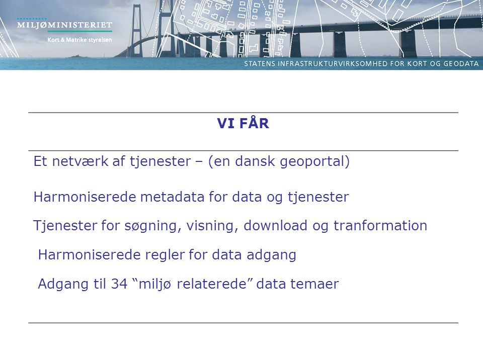VI FÅR Et netværk af tjenester – (en dansk geoportal) Harmoniserede metadata for data og tjenester Tjenester for søgning, visning, download og tranformation Harmoniserede regler for data adgang Adgang til 34 miljø relaterede data temaer