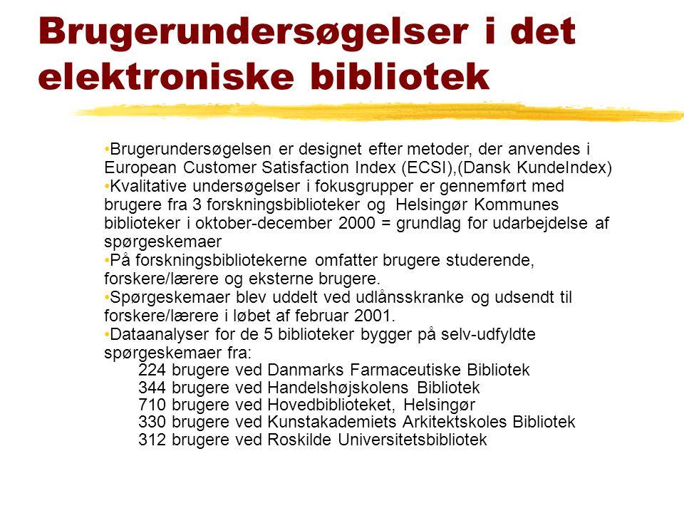 Brugerundersøgelsen er designet efter metoder, der anvendes i European Customer Satisfaction Index (ECSI),(Dansk KundeIndex) Kvalitative undersøgelser i fokusgrupper er gennemført med brugere fra 3 forskningsbiblioteker og Helsingør Kommunes biblioteker i oktober-december 2000 = grundlag for udarbejdelse af spørgeskemaer På forskningsbibliotekerne omfatter brugere studerende, forskere/lærere og eksterne brugere.