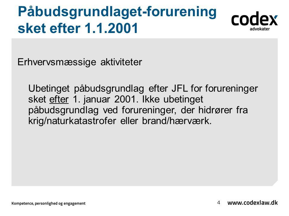 Påbudsgrundlaget-forurening sket efter 1.1.2001 Erhvervsmæssige aktiviteter Ubetinget påbudsgrundlag efter JFL for forureninger sket efter 1.