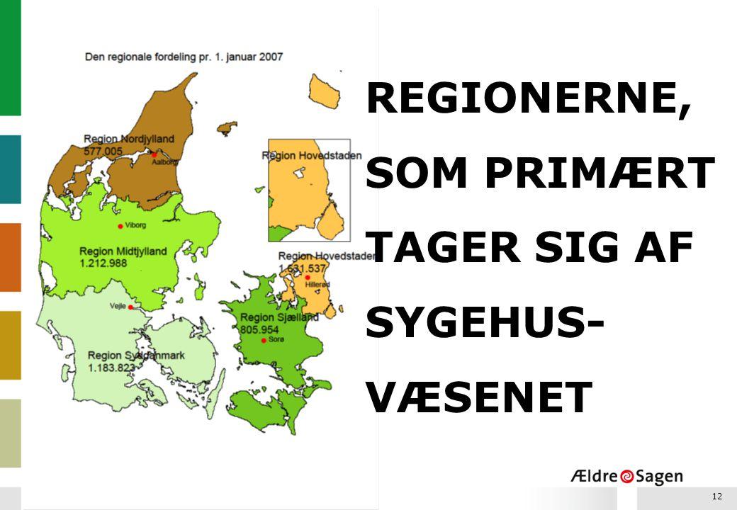 22-11-201412 REGIONERNE, SOM PRIMÆRT TAGER SIG AF SYGEHUS- VÆSENET