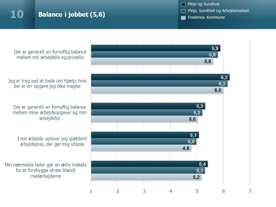 Balance i jobbet (5,6) 10