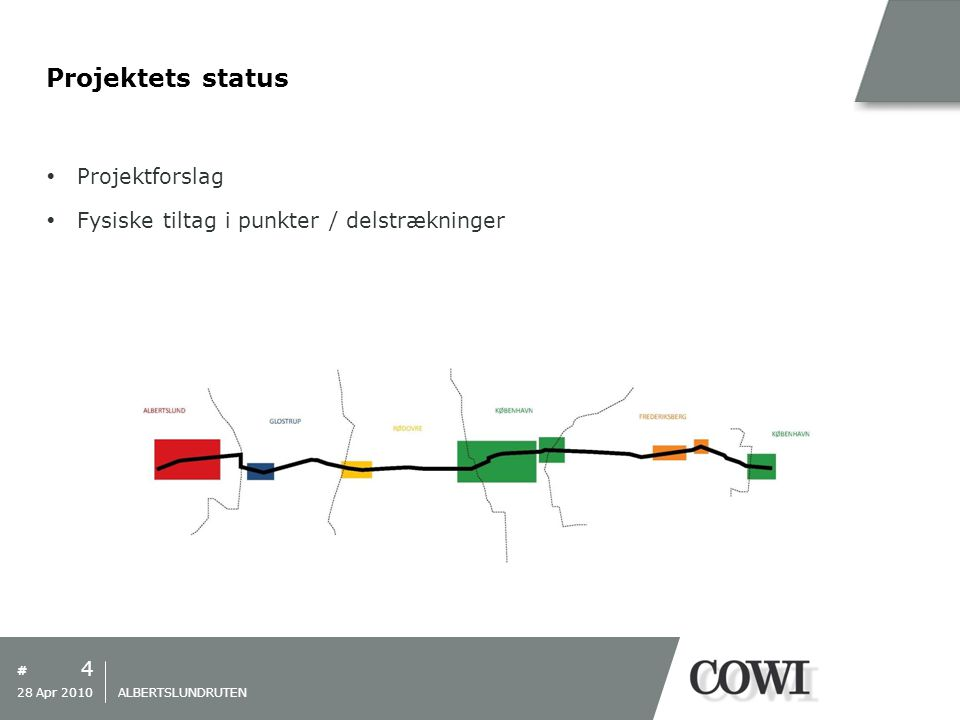 # Projektets status  Projektforslag  Fysiske tiltag i punkter / delstrækninger 4 28 Apr 2010 ALBERTSLUNDRUTEN