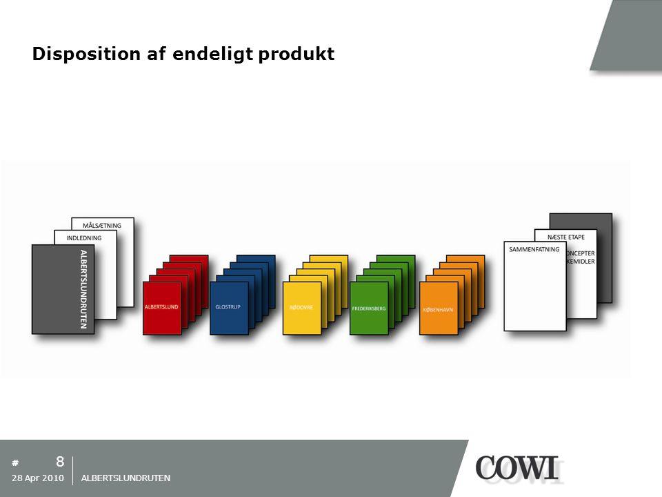 # Disposition af endeligt produkt 8 28 Apr 2010 ALBERTSLUNDRUTEN