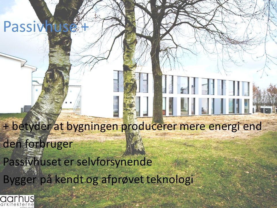 Passivhuse + + betyder at bygningen producerer mere energi end den forbruger Passivhuset er selvforsynende Bygger på kendt og afprøvet teknologi