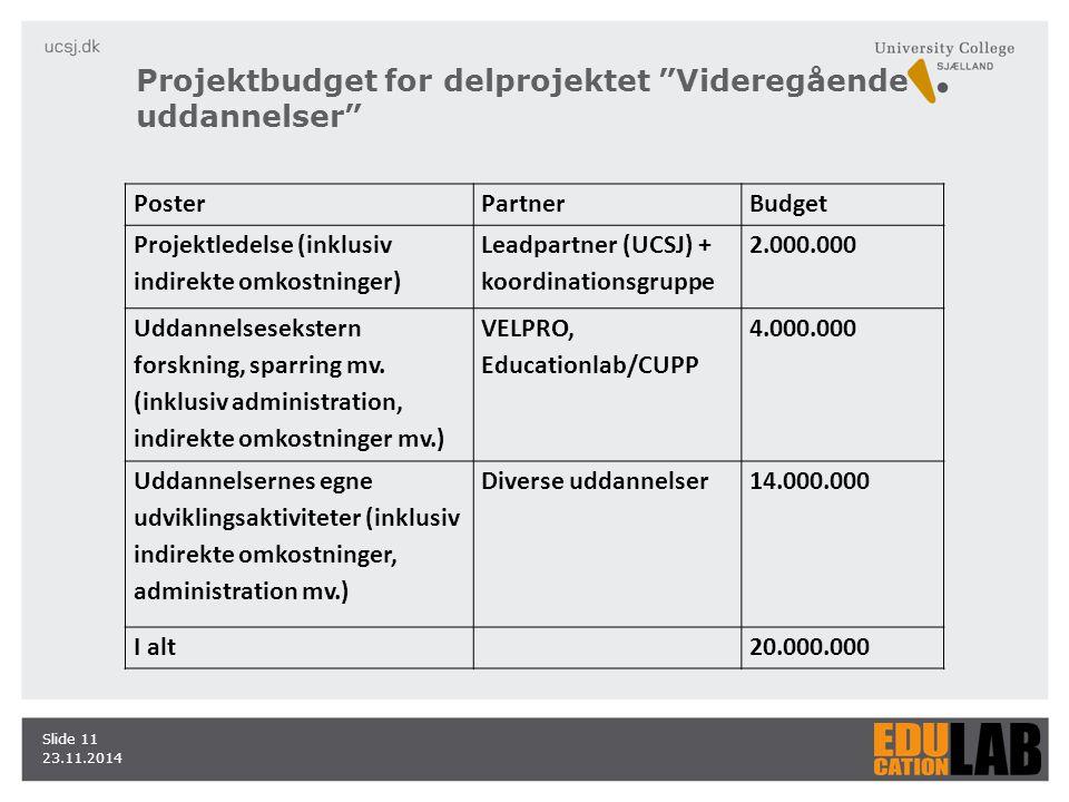 23.11.2014 Slide 11 Projektbudget for delprojektet Videregående uddannelser PosterPartnerBudget Projektledelse (inklusiv indirekte omkostninger) Leadpartner (UCSJ) + koordinationsgruppe 2.000.000 Uddannelsesekstern forskning, sparring mv.