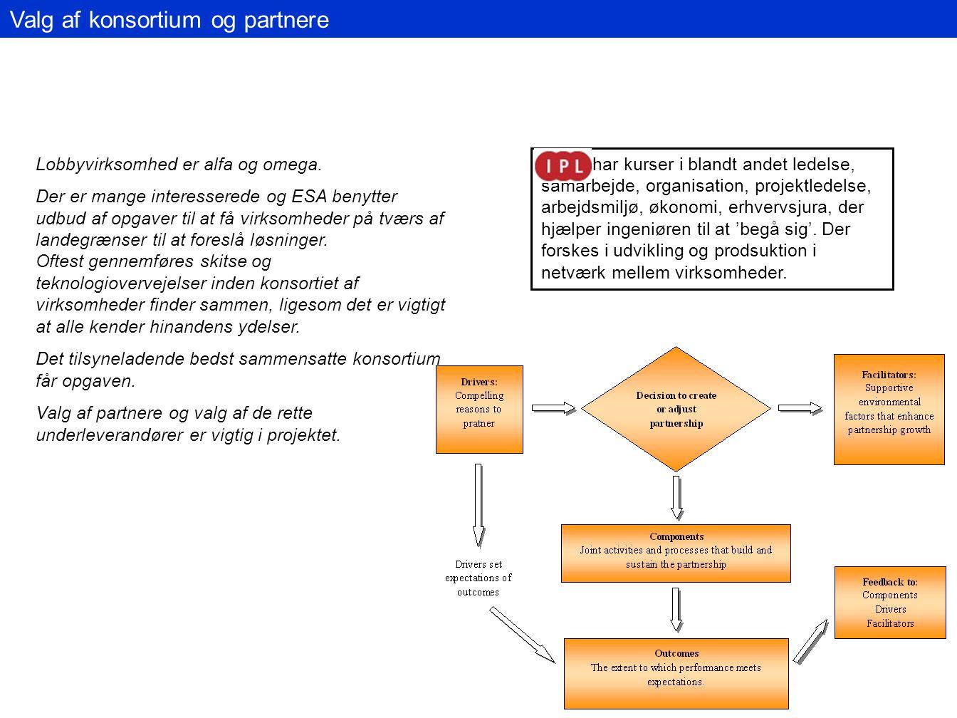 Valg af konsortium og partnere Lobbyvirksomhed er alfa og omega.
