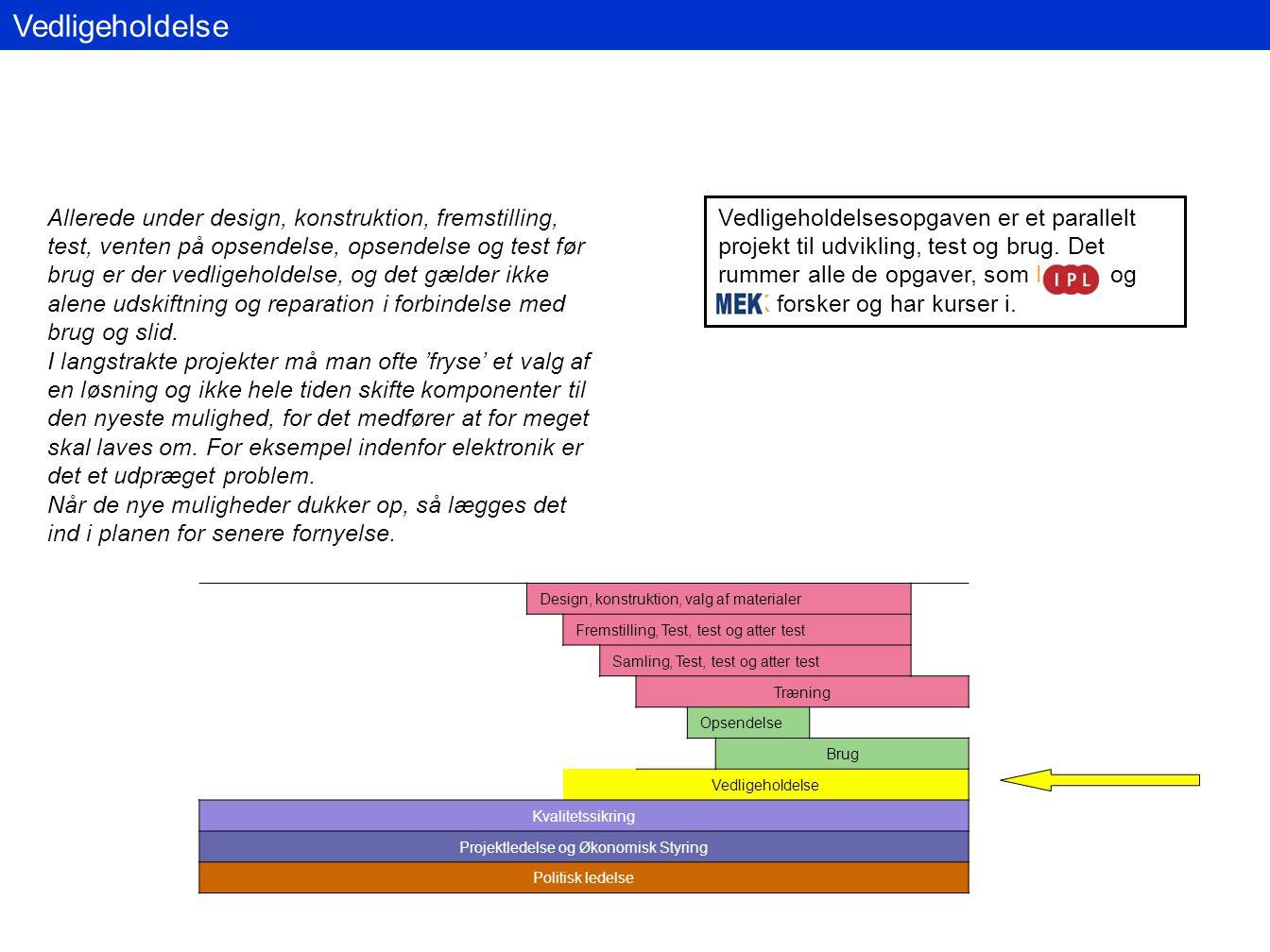 Vedligeholdelse Vedligeholdelsesopgaven er et parallelt projekt til udvikling, test og brug.